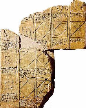 image gallery sumerian mathematics